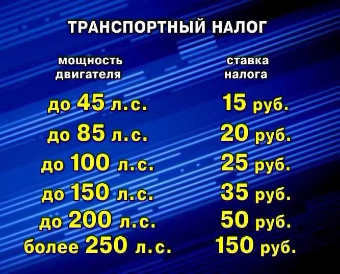 Налог на автомобиль: тарифы, ставки, пример расчета, льготы